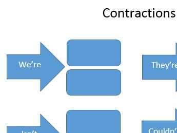 Contractions Starter Activity