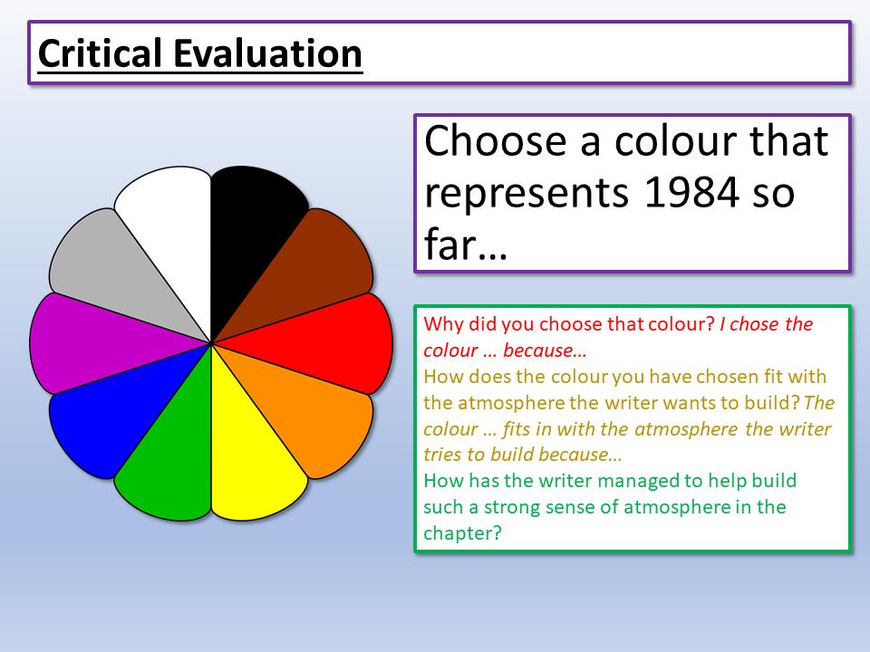 Eduqas Q5 Evaluation