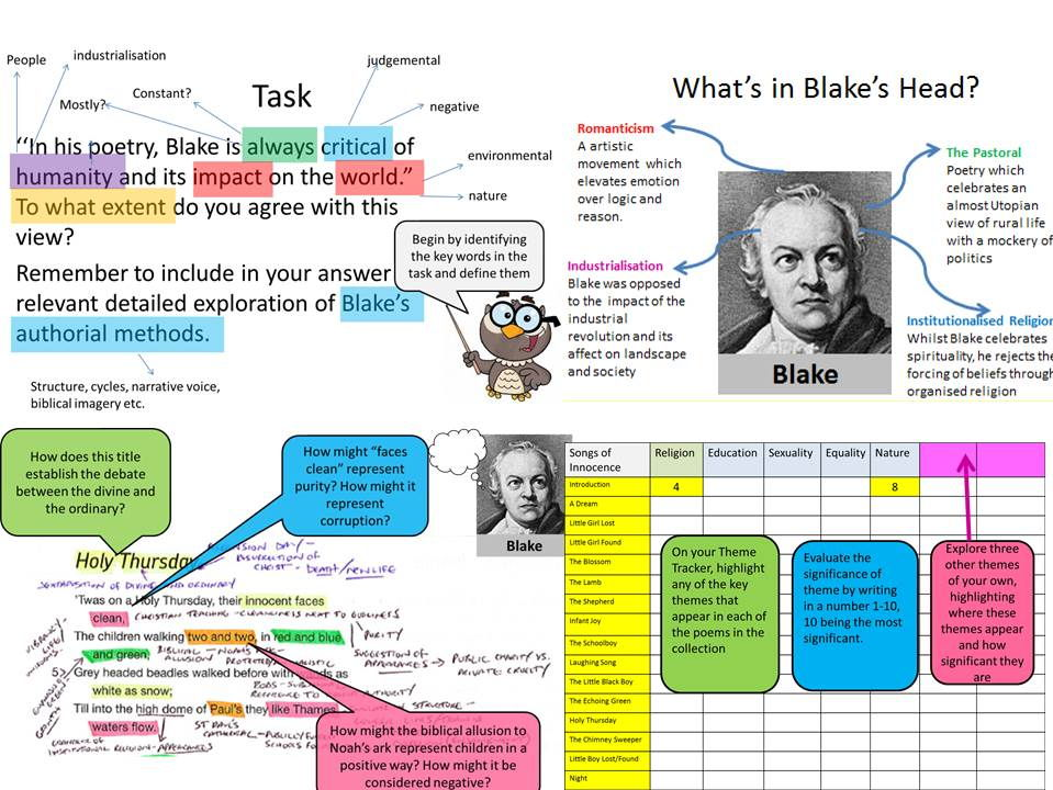 Blake - Songs of Innocence - AQA Social Protest: Complete Pack