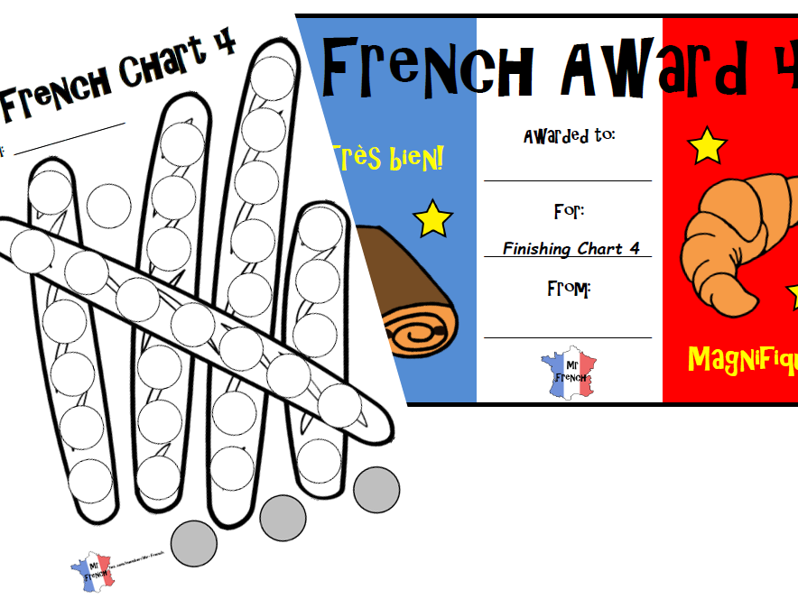 French chart Level 4 and French Award 4