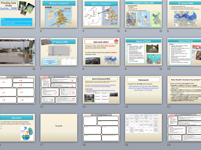 AQA The Water Cycle/Hydrological Cycle