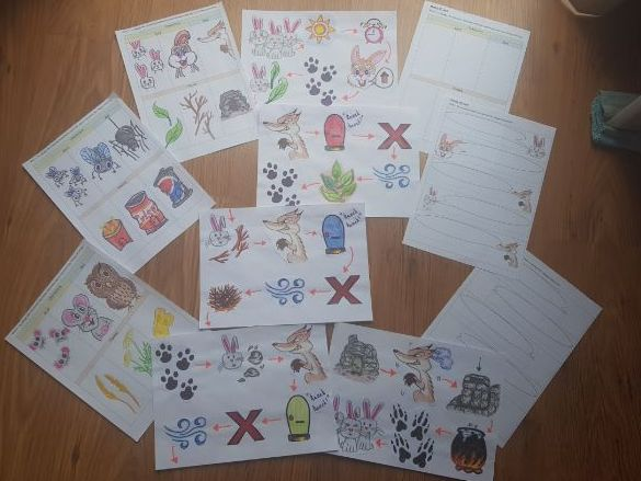 Three litte pigs adapted story map with speech mark lesson and worksheets
