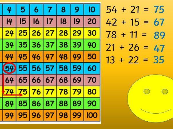 Morning Maths Meeting Powerpoints Autumn Term Year 3