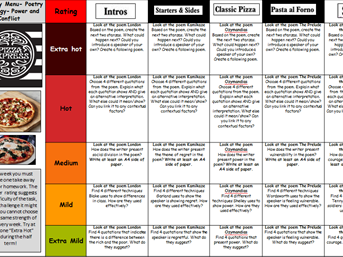 AQA Poetry-Power and Conflict KS4 and KS3 Takeaway Homework Menus