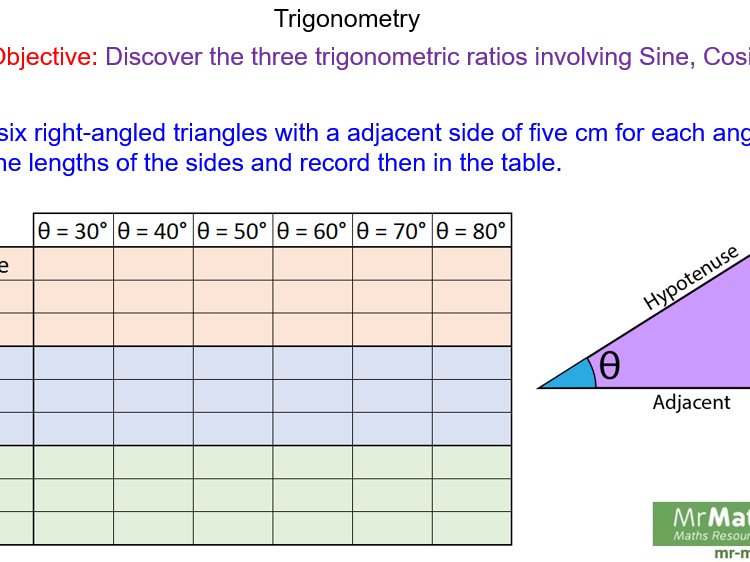 Introducing Trigonometry in Right-Angled Triangles