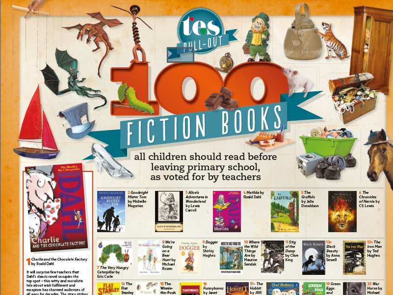 100 fiction books all children should read before leaving primary school