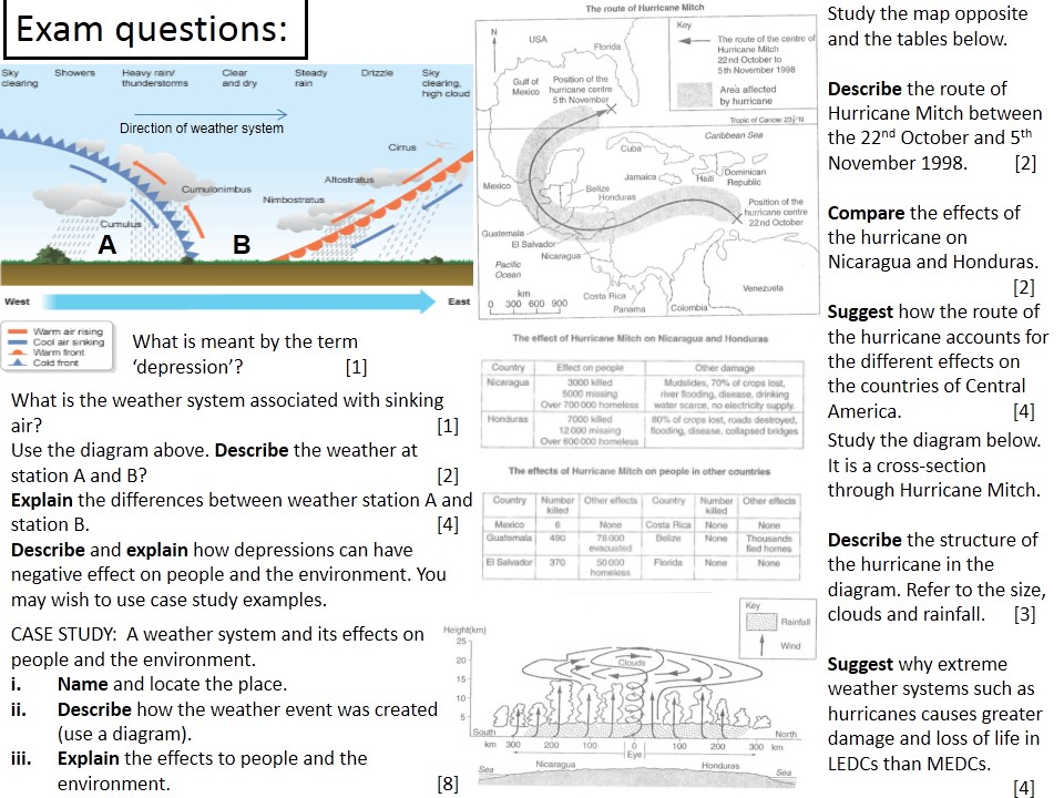 hurricane sandy case study Hurricane sandy case study gcse, case study hurricane sandy case study hurricane sandy in our post-incident reviews we look at what worked particularly well and.