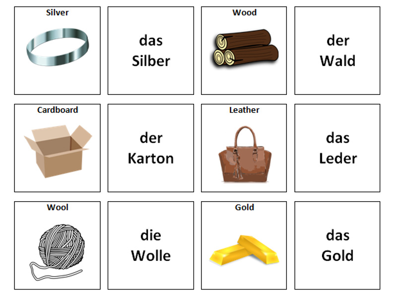 Materials: German Vocabulary Card Sort