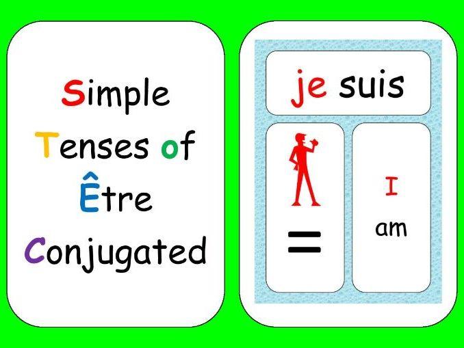 Simple Tenses of Être Conjugated