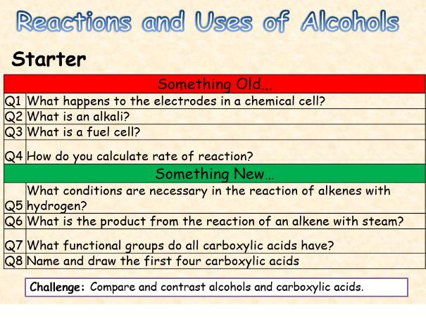 AQA Topic 10: Reactions and Uses of Alcohols (TRIPLE ONLY)