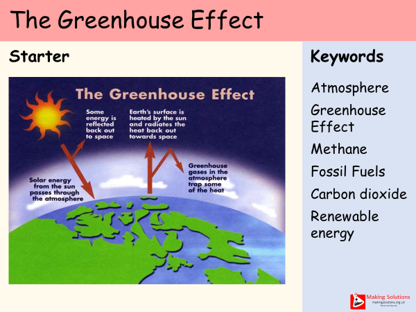 AQA Chapter 9 - Lesson 3 and 4 - The Greenhouse Effect