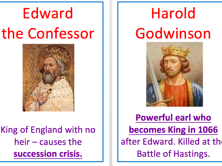 Anglo-Saxon and Norman Conquest EdExcel Display Cards