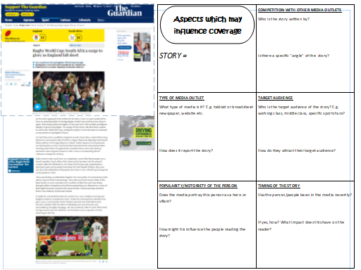 OCR Sports Studies R054 Sport and the Media: LO5 Comparing Newspaper Articles