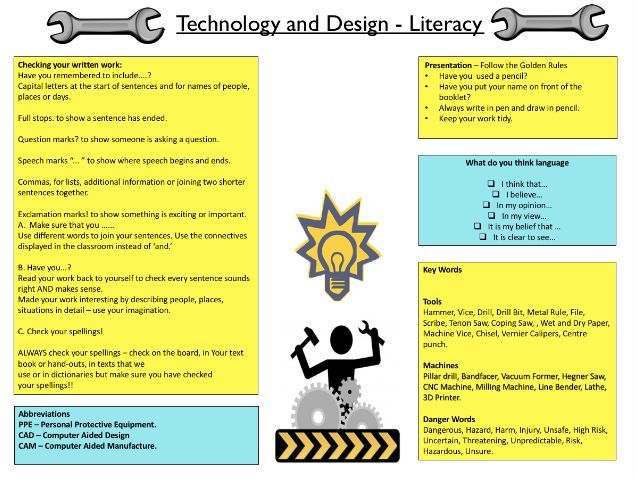 Literacy Mat for Technology and Design