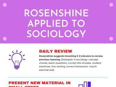 Rosenshine principles applied to Sociology
