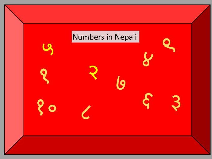 Bilingual Powerpoint presentation on Numbers in Hindi/Nepali/English 1-10