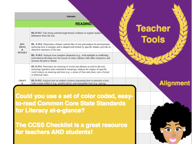 Common Core Standards At-A-Glance Checklist Grade 6