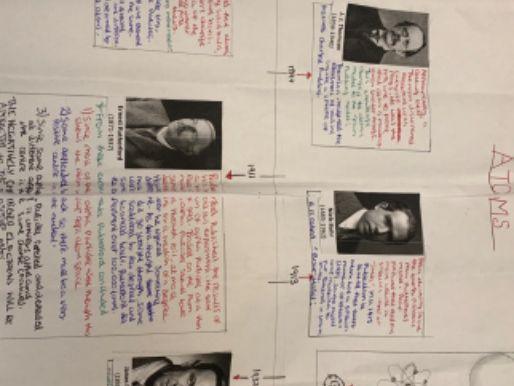 New GCSE Physics : history of the atom