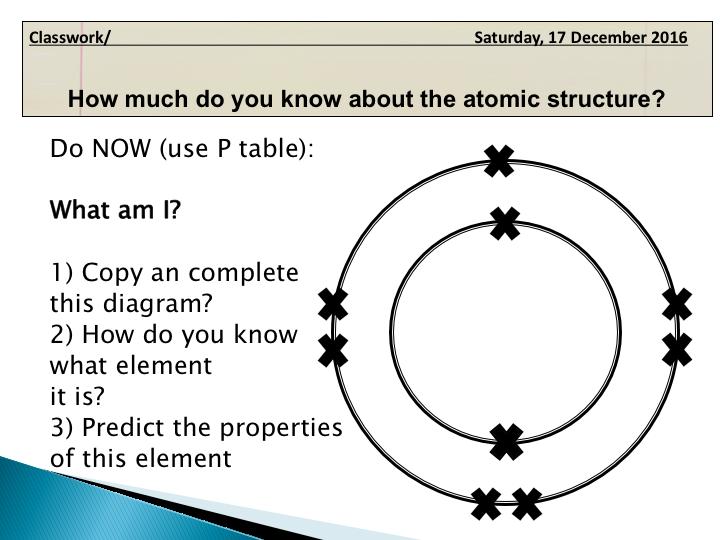 Atomic structure worksheet tes