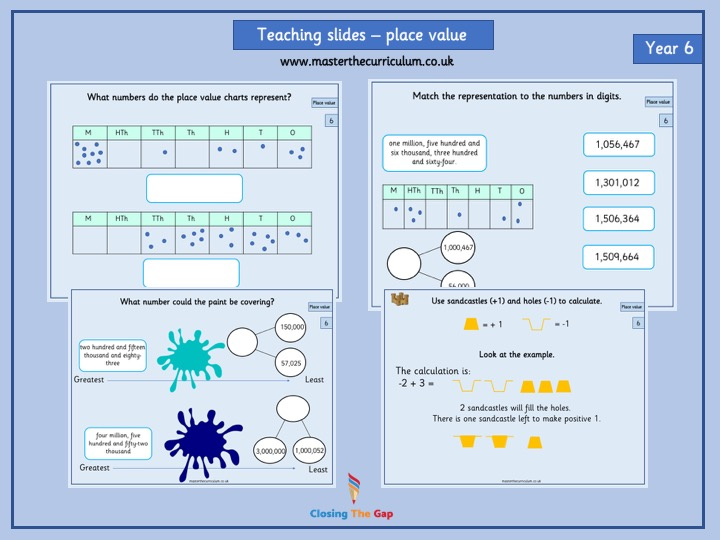Year 6 Place Value Fluency Teaching slides - White Rose Style