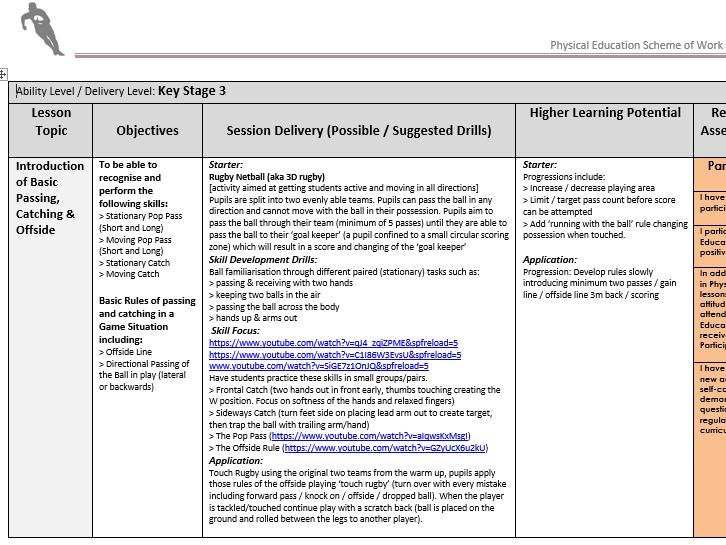 KS3 & KS4 Rugby Union Scheme of Work & lesson plans