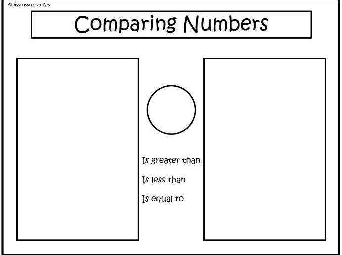 Y2 Number and Place Value Resource Mats
