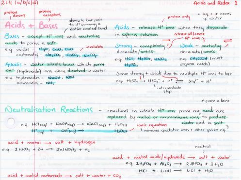 OCR A Level Chemistry Acids & Redox Revision Poster