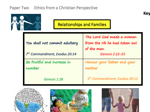GCSE Religious Studies OCR Revision Grids for Paper 2 Ethics from a Christian Perspective