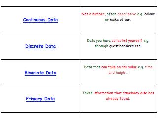 Data descriptions sort matching.