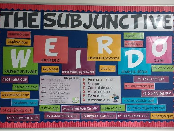 Spanish Subjunctive Revision Mat & Display