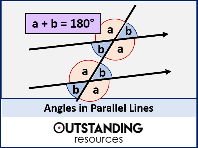 Angle Rules 3 - Angles on Parallel Lines (+ worksheet)