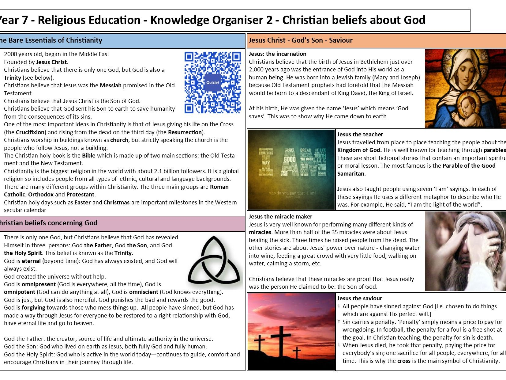 Knowledge Organisers for RE KS3