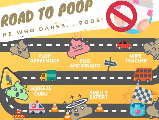 Road to Poop-Potty Training-POSTER