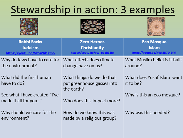 Can religion save the planet?  Whole scheme 6 lessons