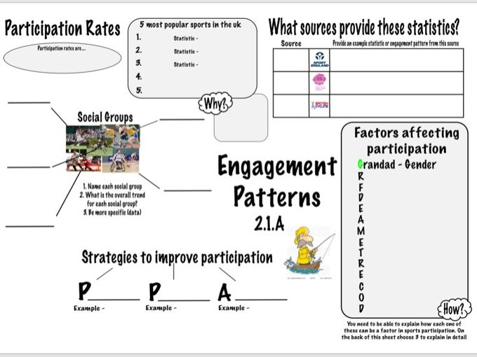 Engagement Patterns GCSE PE (OCR 2.1.a) Revision Sheet