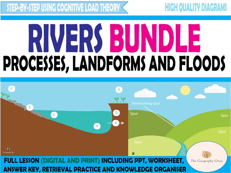 Rivers Bundle: Processes, Landforms and Floods