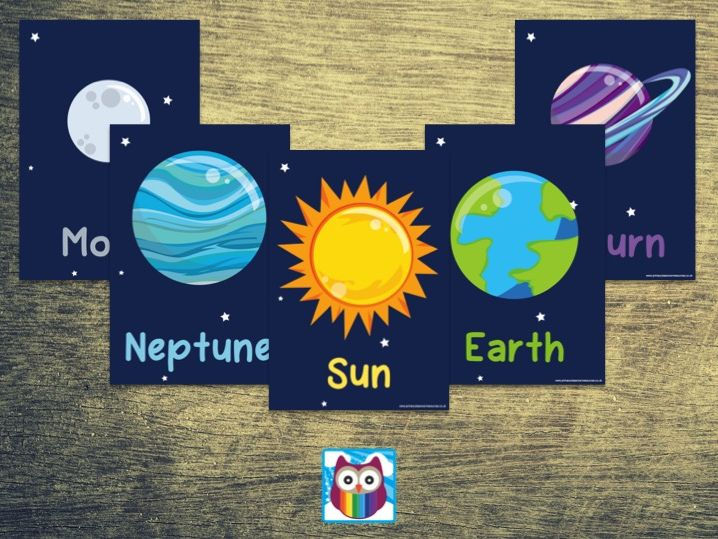 Solar System Simple Posters