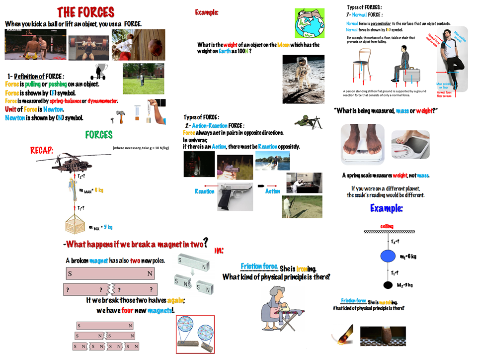 Forces – Lesson Presentation (PPT)