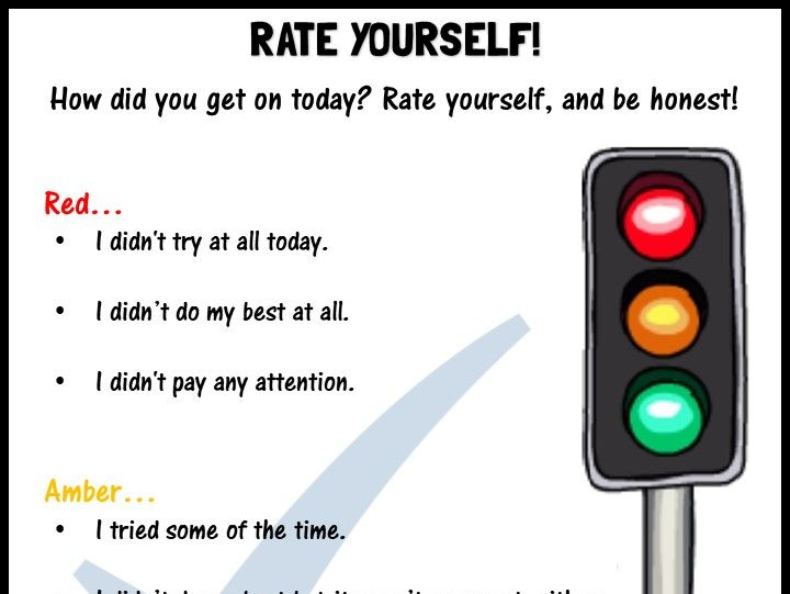 Rate yourself!