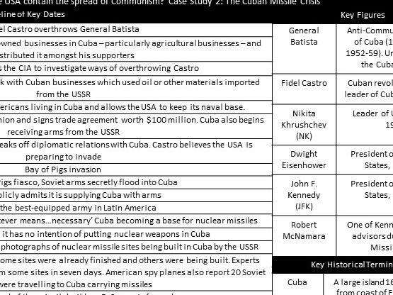 CIE GCSE History - Knowledge Organiser: The Cuban Missile Crisis