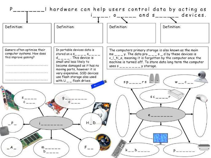 GCSE Computer Science - Hardware - 3.4.1 revision mat