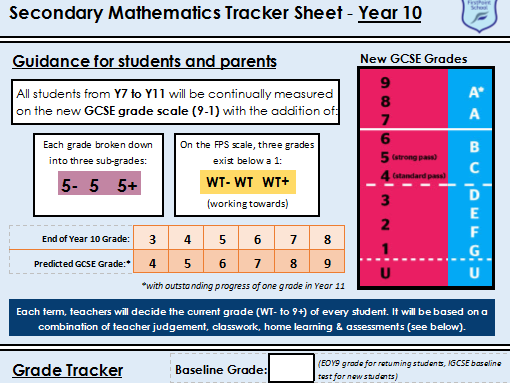 Y7-Y13 Student Tracker Sheets - easily adaptable!