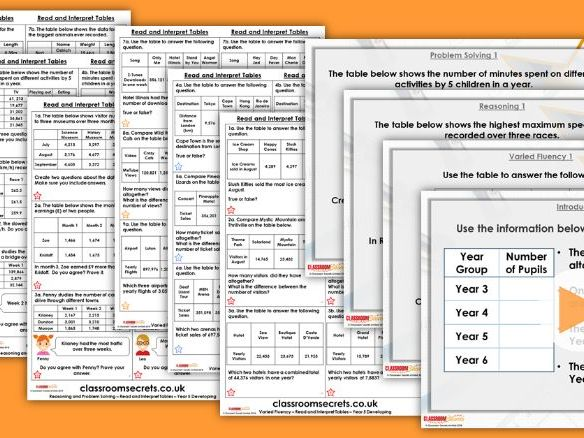 Year 5 Read and Interpret Tables Autumn Block 3 Step 4 Lesson Pack