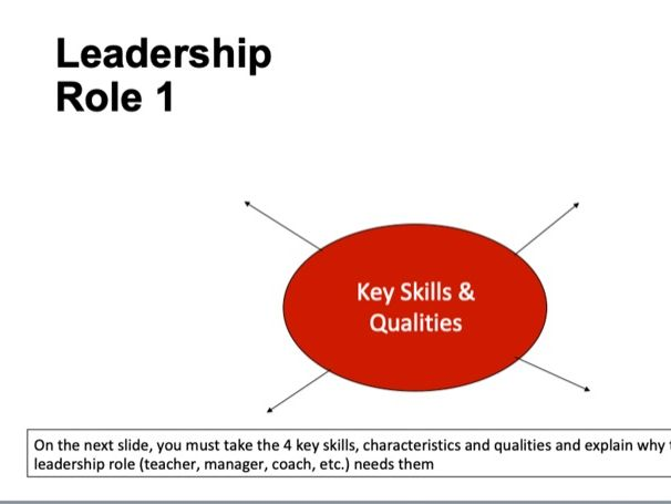 Sports Studies - Unit RO53 - Sports Leadership Student Learning Outcome 1 PP Template