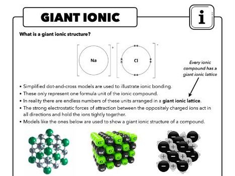 2.5 Giant Ionic Structures, AQA Chemistry