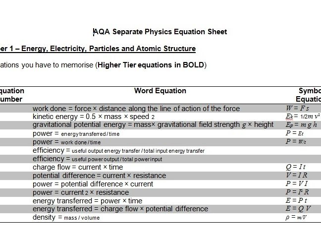 AQA GCSE Physics (Separate) Equation Sheet - Separated into Paper 1 and Paper 2 Equations by topic