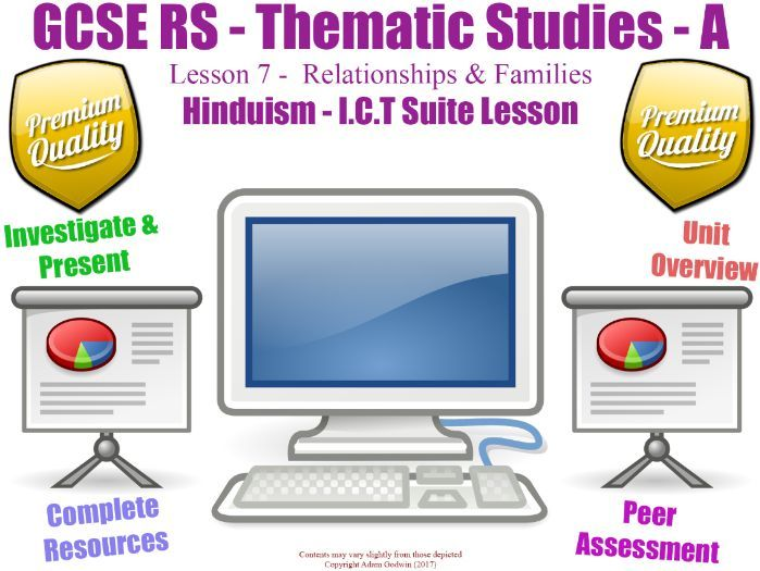 Hinduism - Relationships & Families Unit Overview / Revision (GCSE RS - L7/7] (Hindu Views)