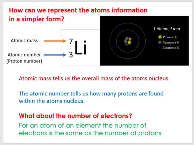 AQA P4 Lesson 1 - Atomic Structure (KS4)