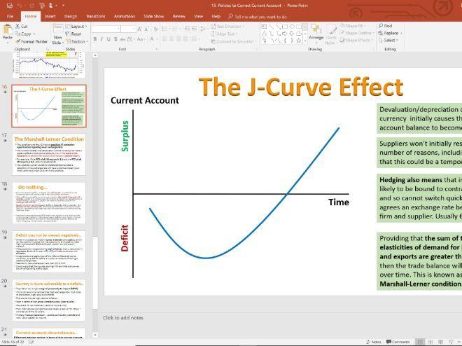 13. Current Account Deficit Policies (Slides, Activities and Notes) - A-Level Economics - Theme 4