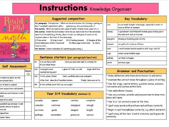 Matilda Instructions Knowledge organiser